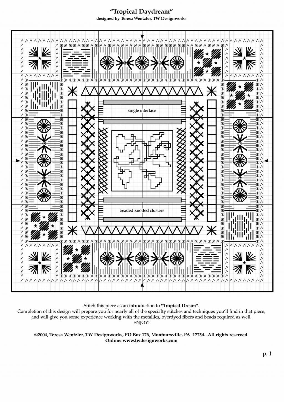 Схемы вышивок картин крестом розы